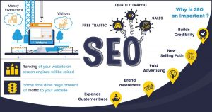 Drive traffic to your site with professional SEO services