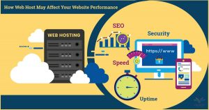 How Web Host May Affect Your Website Performance