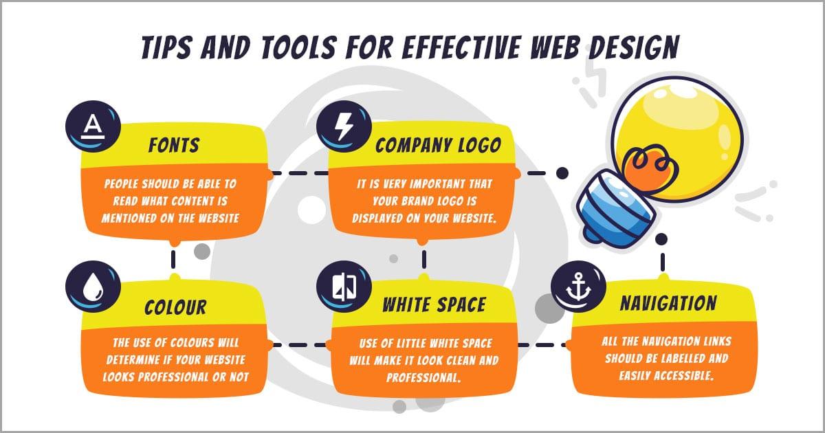 effective Web Design
