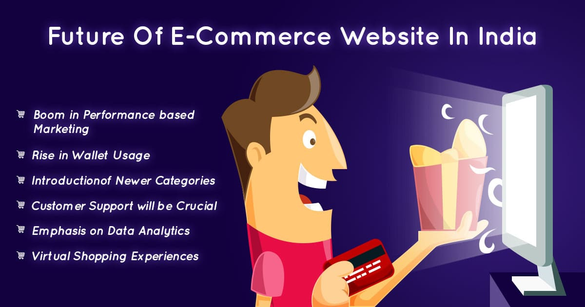 Future of Ecommerce Website in India 2