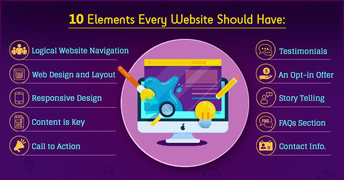 10 Elements Every Website Should Have To Attract Website Visitors