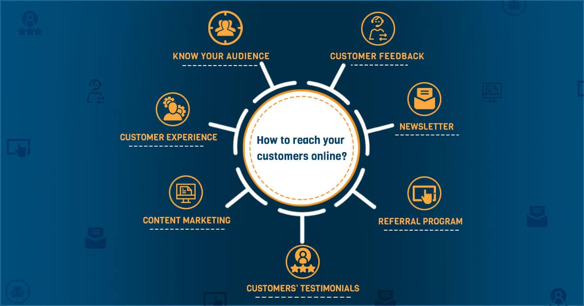 How to reach your customers online??? 2