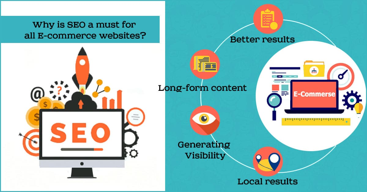 Why is SEO a must for all E-commerce websites?? 2