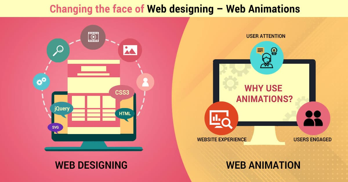 Changing the face of web designing – Web Animations 2