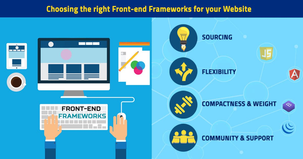 Choosing the right Front-end Frameworks for your Website 2