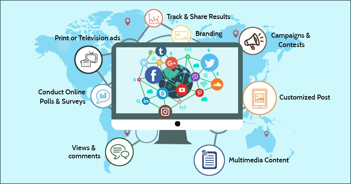 Social Media Marketing Strategy for 2018