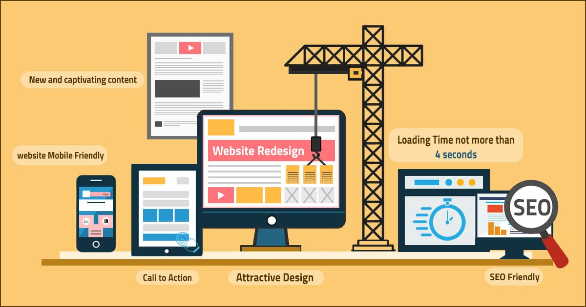 Top 6 Reasons Why Your Website Needs Redesigning 2