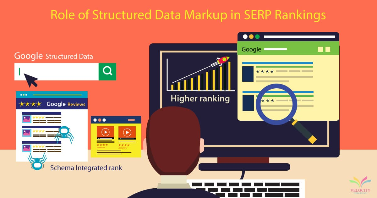 Importance of Structured Data Markup in SERP Rankings