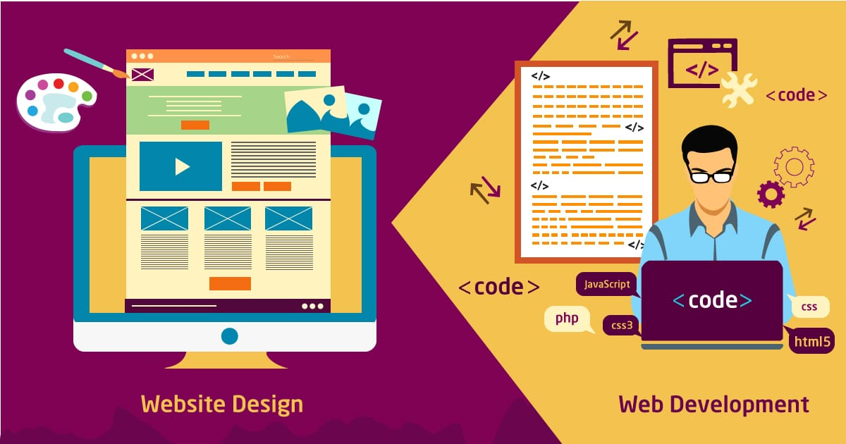 How Designing Is Considered As the Most Important Factor in Web Development