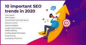 10 important SEO trends in 2020