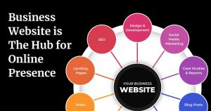 Importance of Online Presence for Businesses