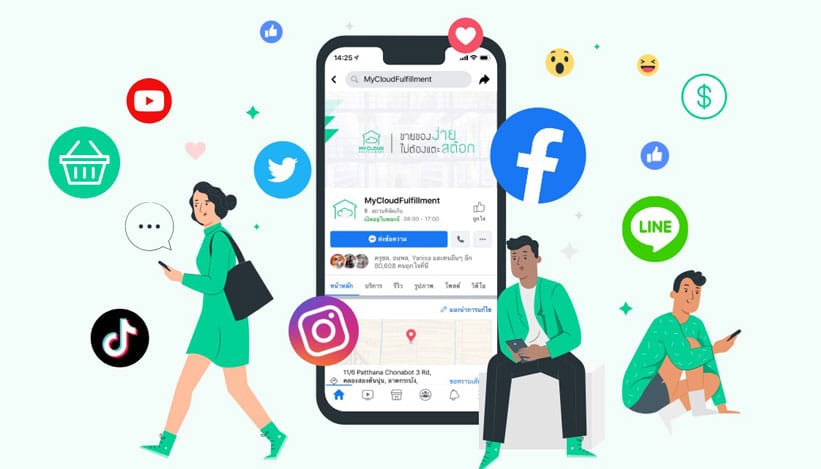 The Best Social Commerce Platforms For eCommerce Brands To Drive Growth 2
